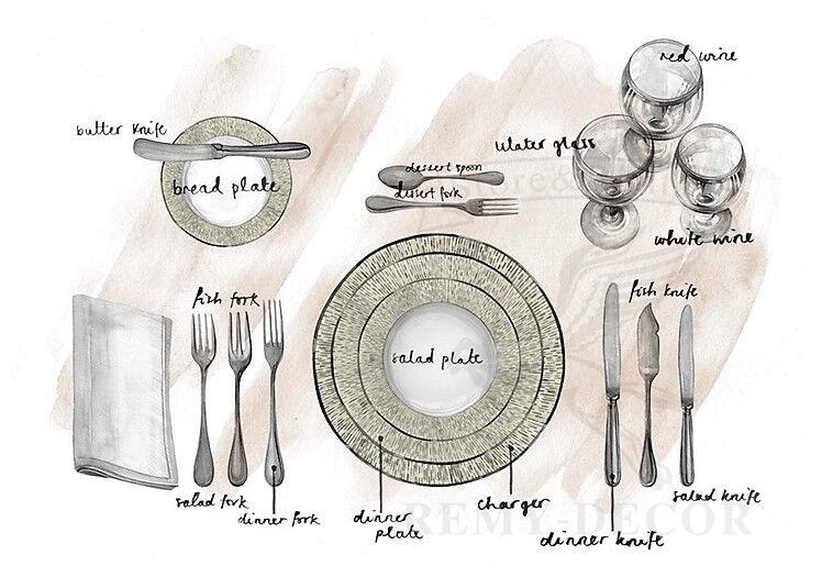 pravila servirovki stola